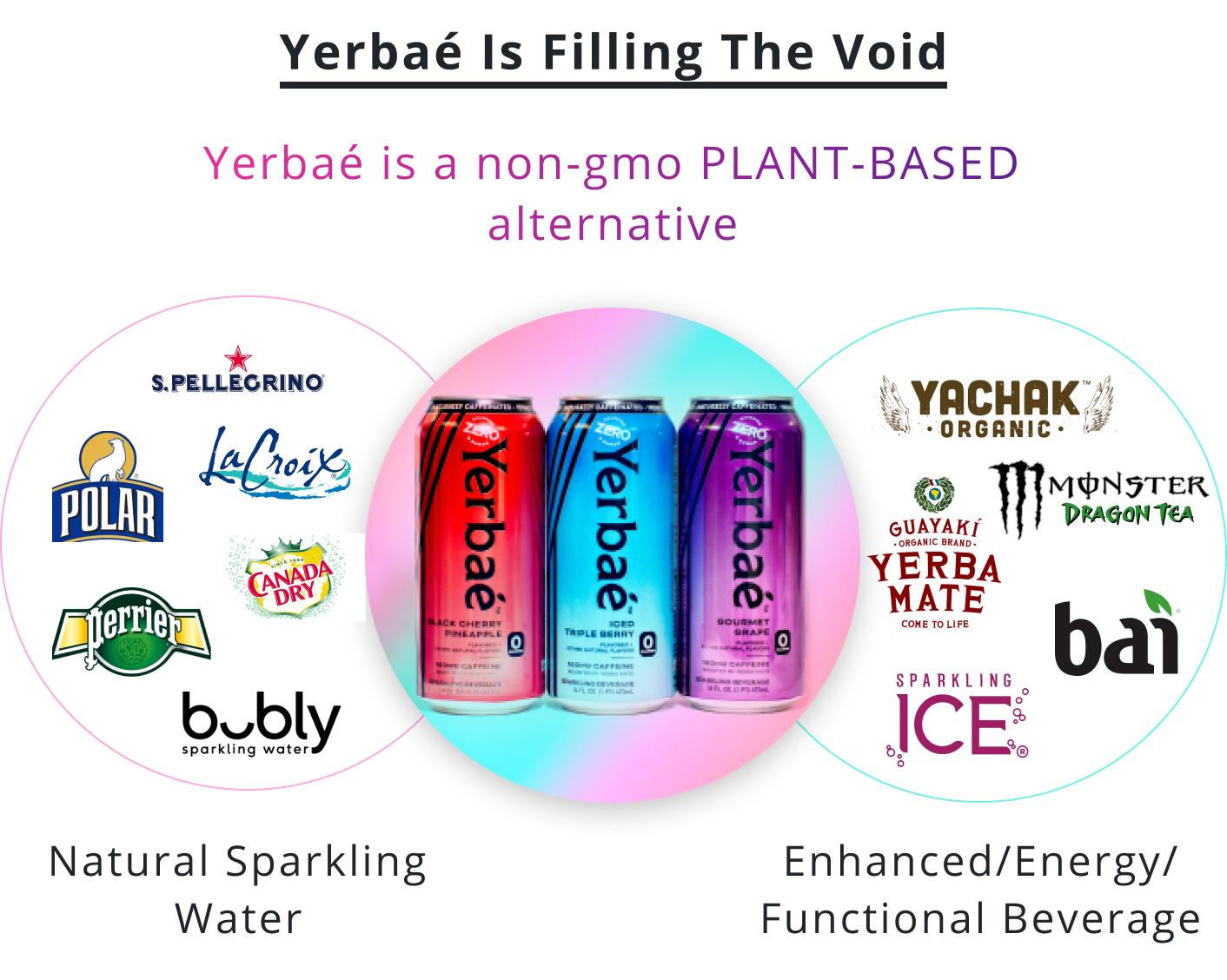 Yerbae is a non-gmo plant based alternative