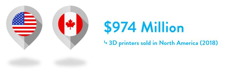 R3 Printing - Initial Target Market