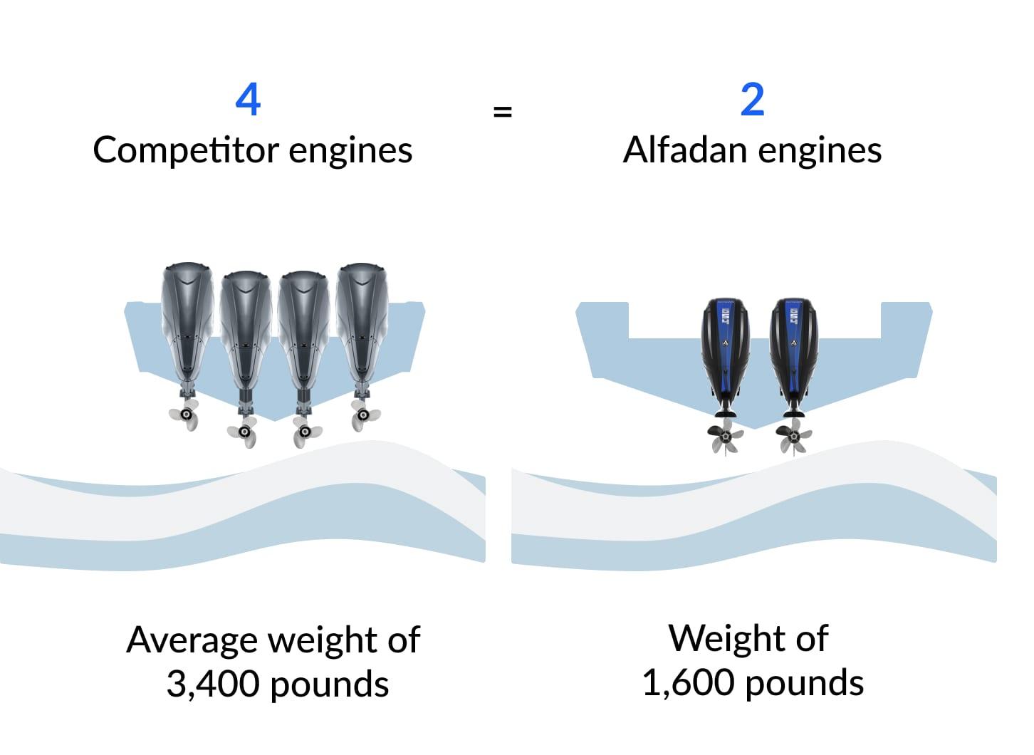 Alfadan Inc Startengine