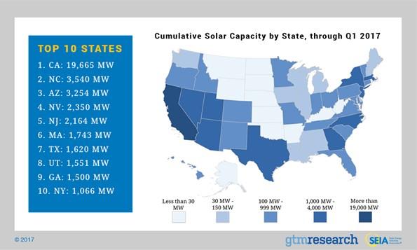 Emergent Solar Solutions | StartEngine