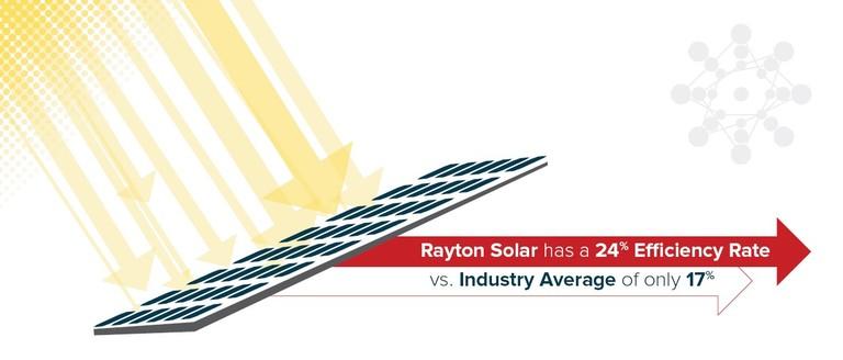 new solar panel technology - efficiency