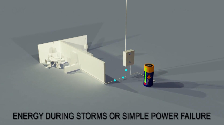 StorEn Technologies   StartEngine