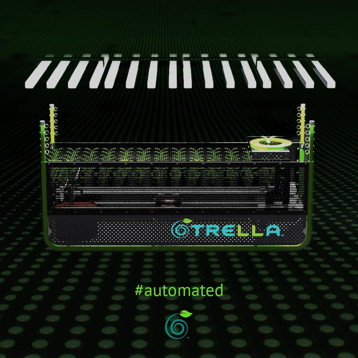 Trella Technologies | StartEngine